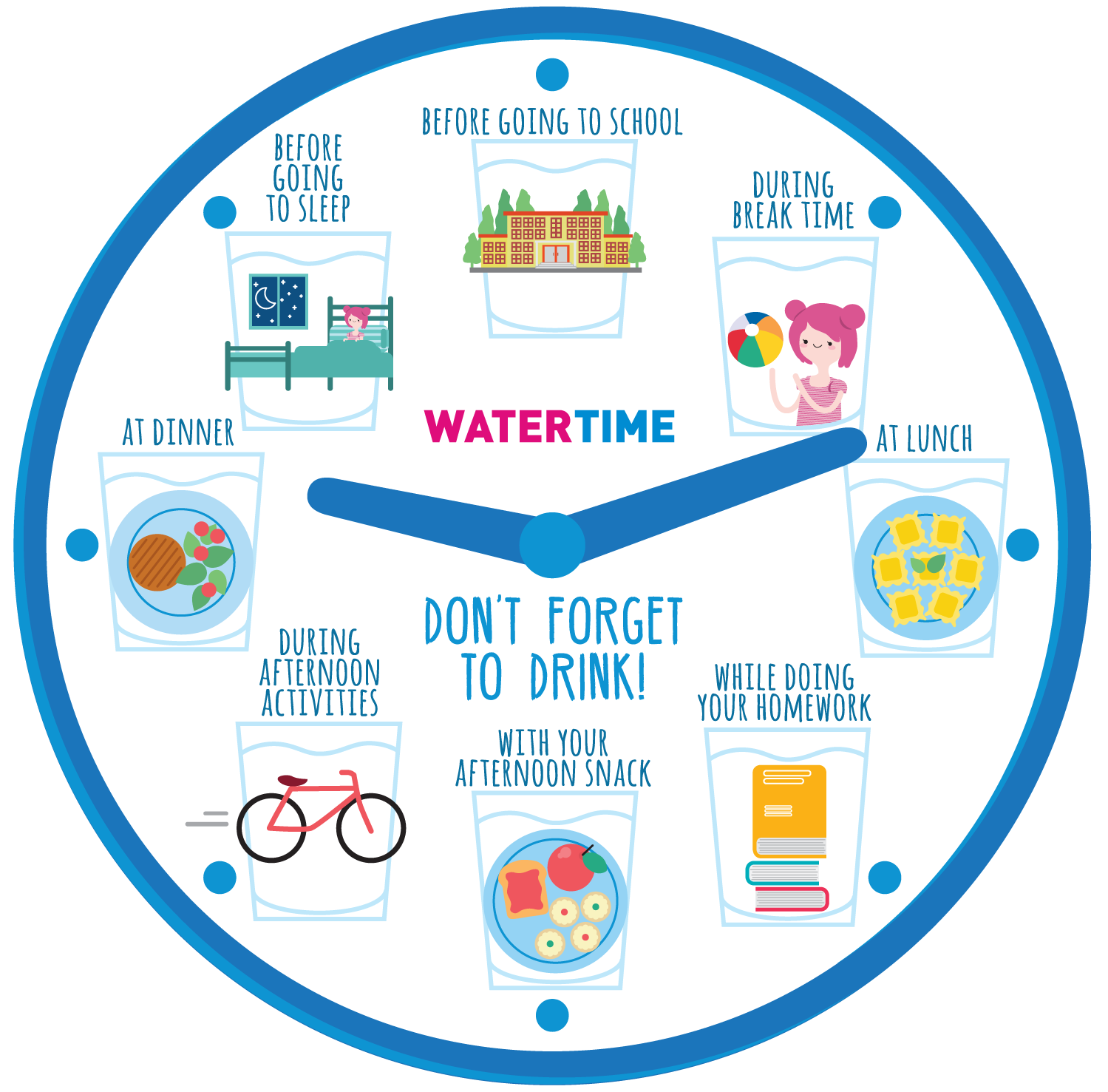 Sanpellegrino – Expo 2015 – Water Time